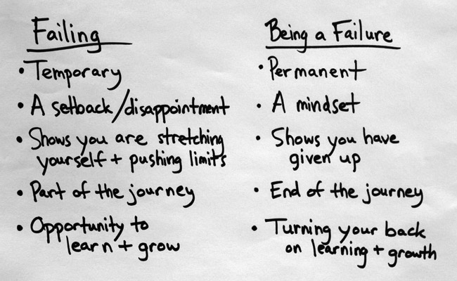 chart of failure v. being a failure